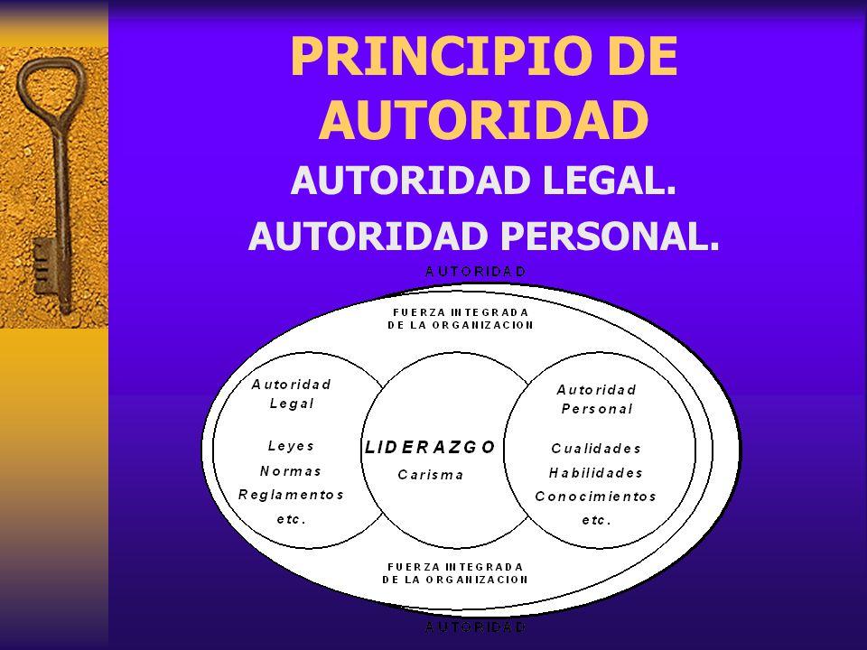 PRINCIPIO DE AUTORIDAD AUTORIDAD LEGAL. AUTORIDAD PERSONAL.
