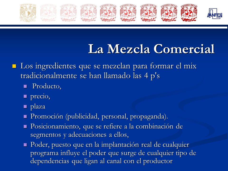 La Mezcla Comercial Los ingredientes que se mezclan para formar el mix tradicionalmente se han llamado las 4 p's Los ingredientes que se mezclan para