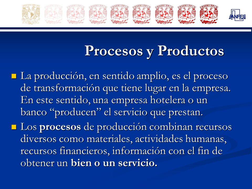 Procesos y Productos La producción, en sentido amplio, es el proceso de transformación que tiene lugar en la empresa. En este sentido, una empresa hot