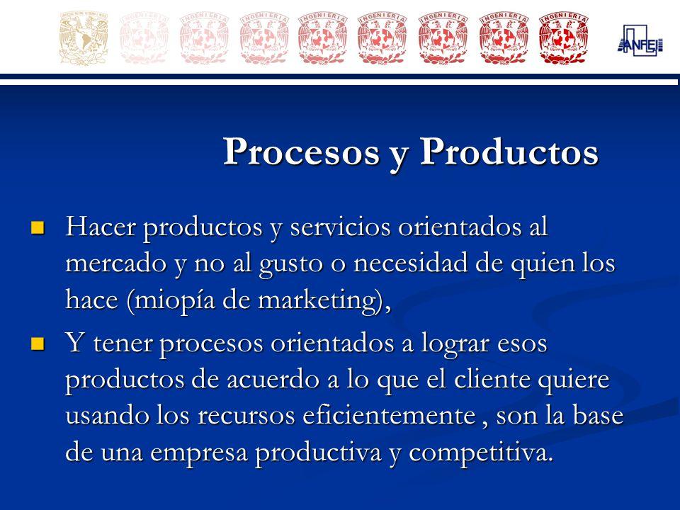 Procesos y Productos Hacer productos y servicios orientados al mercado y no al gusto o necesidad de quien los hace (miopía de marketing), Hacer produc