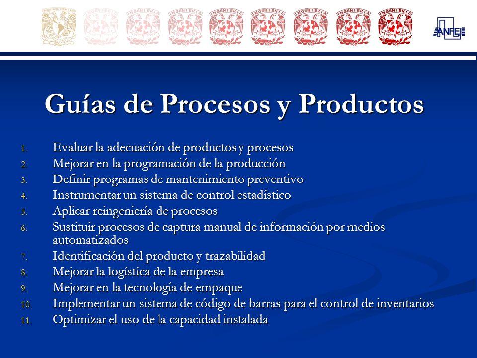 Guías de Procesos y Productos 1. Evaluar la adecuación de productos y procesos 2. Mejorar en la programación de la producción 3. Definir programas de