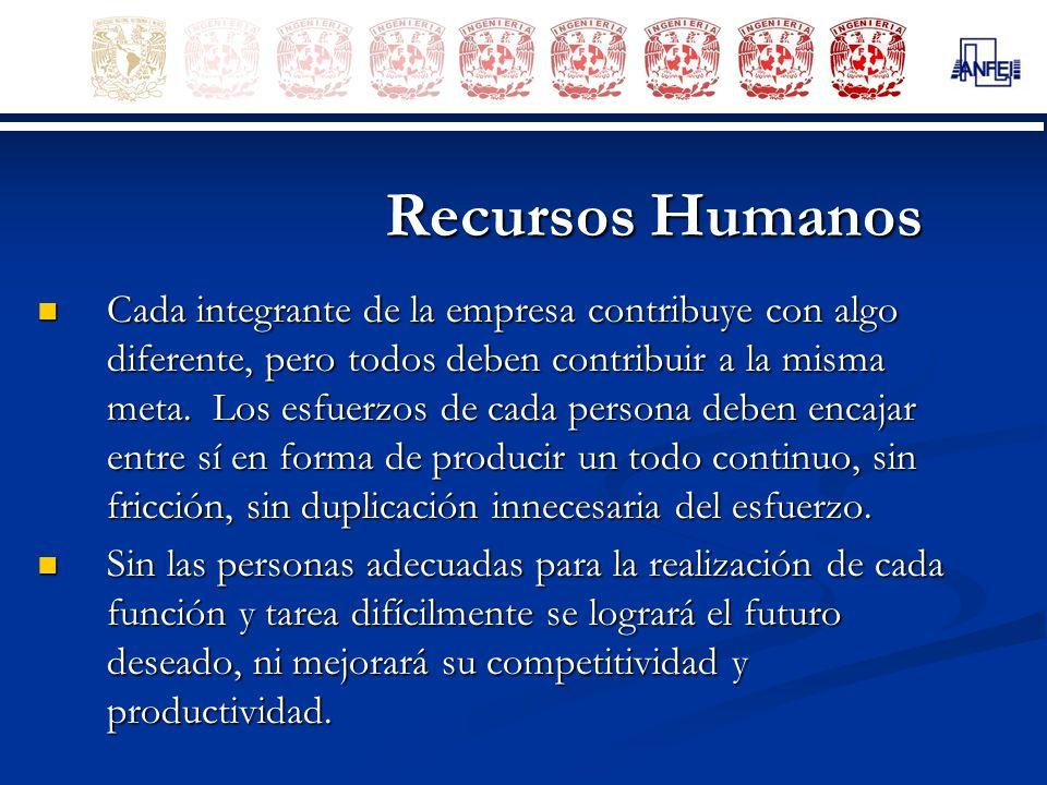 Recursos Humanos Cada integrante de la empresa contribuye con algo diferente, pero todos deben contribuir a la misma meta. Los esfuerzos de cada perso