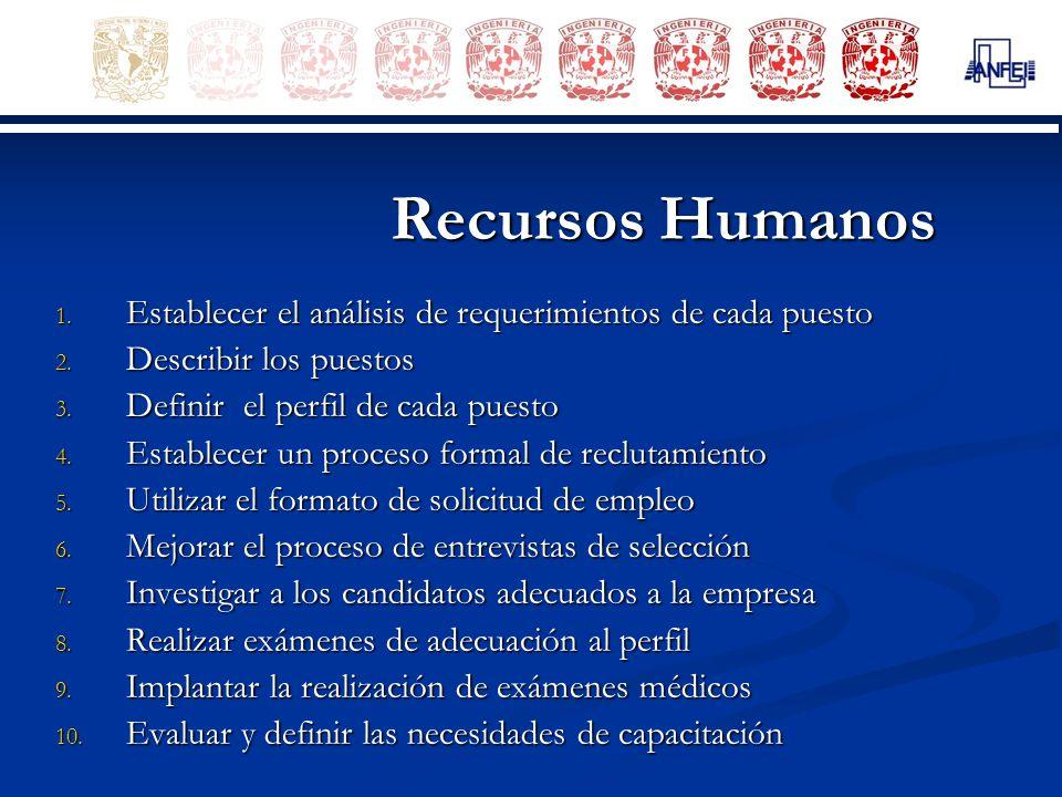 Recursos Humanos 1. Establecer el análisis de requerimientos de cada puesto 2. Describir los puestos 3. Definir el perfil de cada puesto 4. Establecer