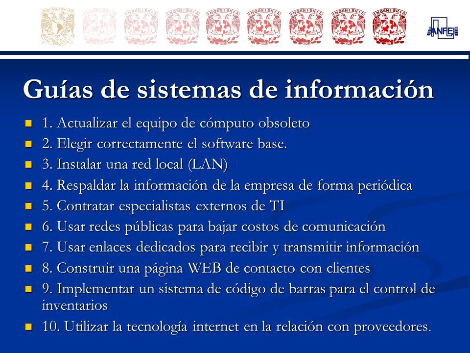Guías de sistemas de información 1. Actualizar el equipo de cómputo obsoleto 1. Actualizar el equipo de cómputo obsoleto 2. Elegir correctamente el so
