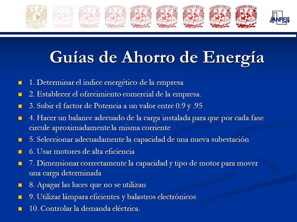 Guías de Ahorro de Energía 1. Determinar el índice energético de la empresa 1. Determinar el índice energético de la empresa 2. Establecer el ofrecimi