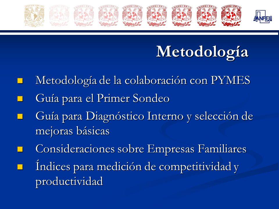 Metodología Metodología de la colaboración con PYMES Metodología de la colaboración con PYMES Guía para el Primer Sondeo Guía para el Primer Sondeo Gu