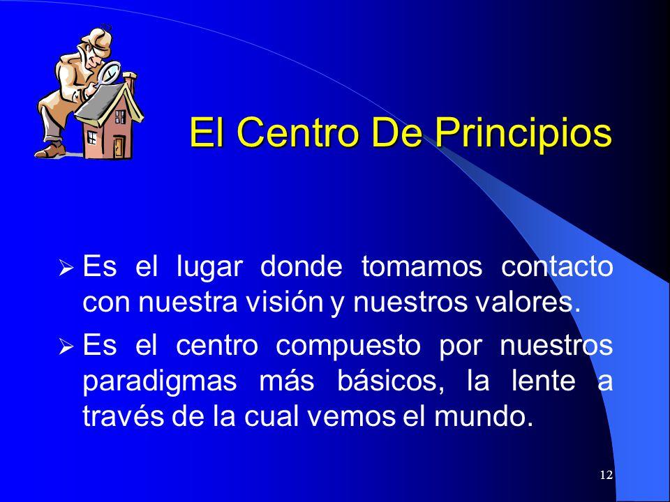 12 El Centro De Principios Es el lugar donde tomamos contacto con nuestra visión y nuestros valores. Es el centro compuesto por nuestros paradigmas má