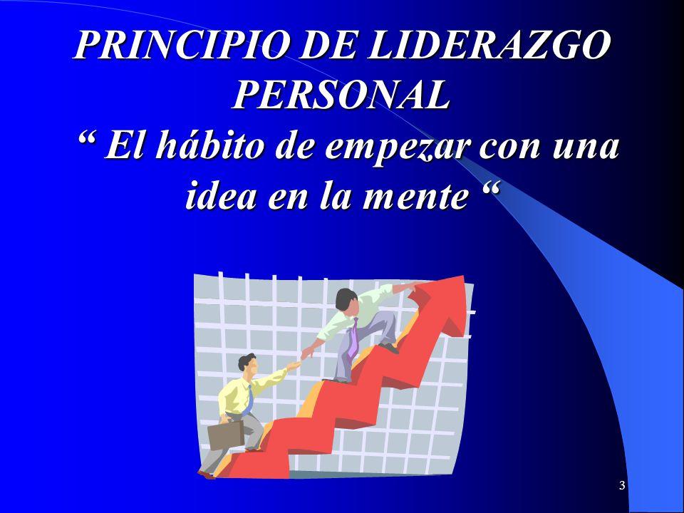 3 PRINCIPIO DE LIDERAZGO PERSONAL El hábito de empezar con una idea en la mente PRINCIPIO DE LIDERAZGO PERSONAL El hábito de empezar con una idea en l
