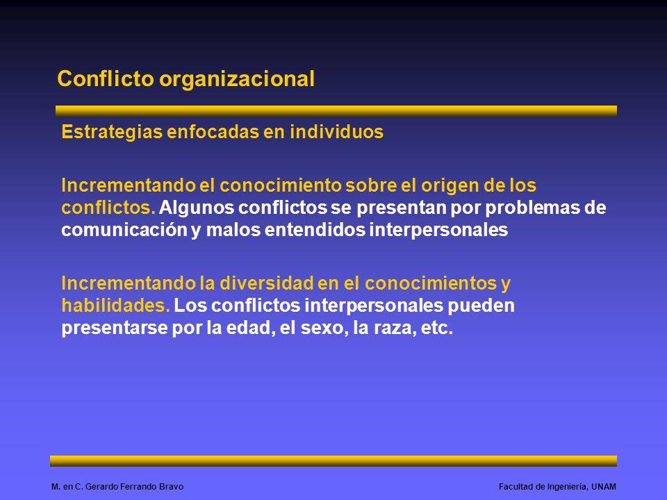Facultad de Ingeniería, UNAMM. en C. Gerardo Ferrando Bravo Conflicto organizacional Estrategias enfocadas en individuos Incrementando el conocimiento