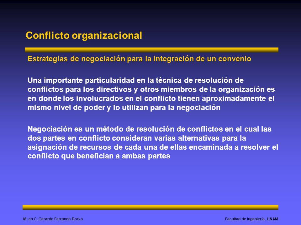 Facultad de Ingeniería, UNAMM. en C. Gerardo Ferrando Bravo Conflicto organizacional Estrategias de negociación para la integración de un convenio Una