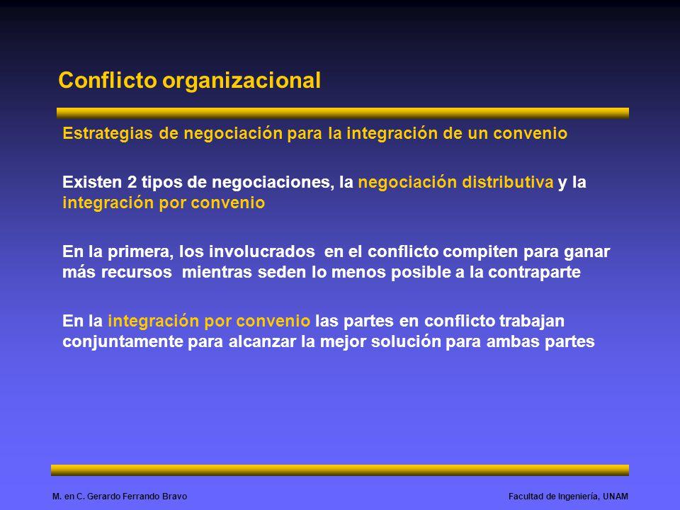 Facultad de Ingeniería, UNAMM. en C. Gerardo Ferrando Bravo Conflicto organizacional Estrategias de negociación para la integración de un convenio Exi