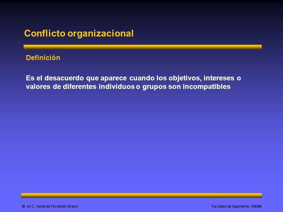 Facultad de Ingeniería, UNAMM. en C. Gerardo Ferrando Bravo Conflicto organizacional Definición Es el desacuerdo que aparece cuando los objetivos, int
