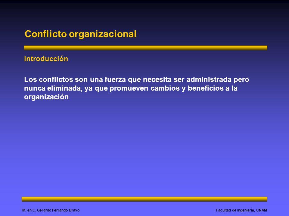 Facultad de Ingeniería, UNAMM. en C. Gerardo Ferrando Bravo Conflicto organizacional Introducción Los conflictos son una fuerza que necesita ser admin