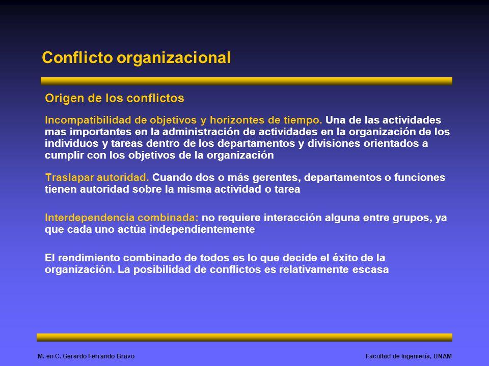 Facultad de Ingeniería, UNAMM. en C. Gerardo Ferrando Bravo Conflicto organizacional Origen de los conflictos Incompatibilidad de objetivos y horizont