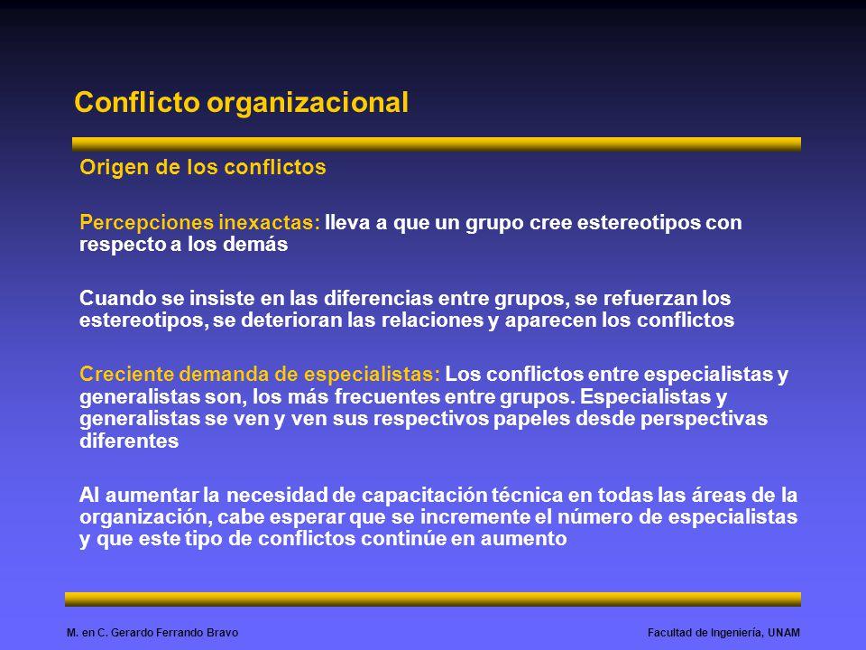 Facultad de Ingeniería, UNAMM. en C. Gerardo Ferrando Bravo Conflicto organizacional Origen de los conflictos Percepciones inexactas: lleva a que un g