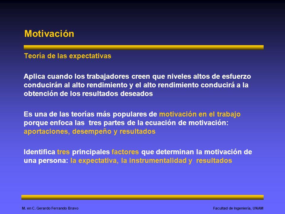 Facultad de Ingeniería, UNAMM. en C. Gerardo Ferrando Bravo Motivación Teoría de las expectativas Aplica cuando los trabajadores creen que niveles alt