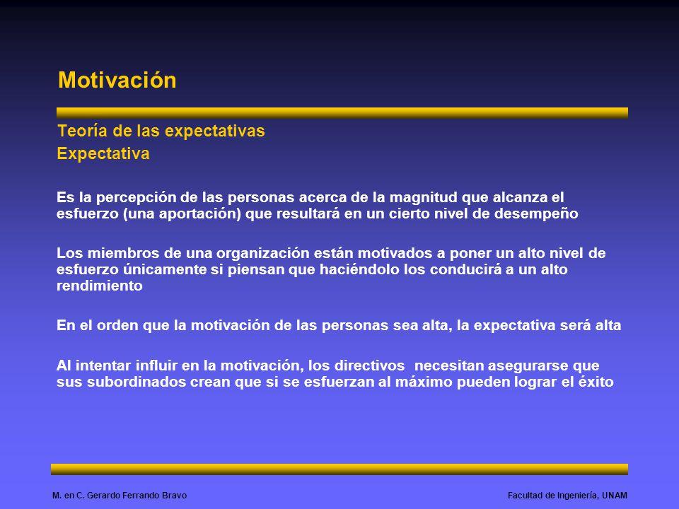 Facultad de Ingeniería, UNAMM. en C. Gerardo Ferrando Bravo Motivación Teoría de las expectativas Expectativa Es la percepción de las personas acerca