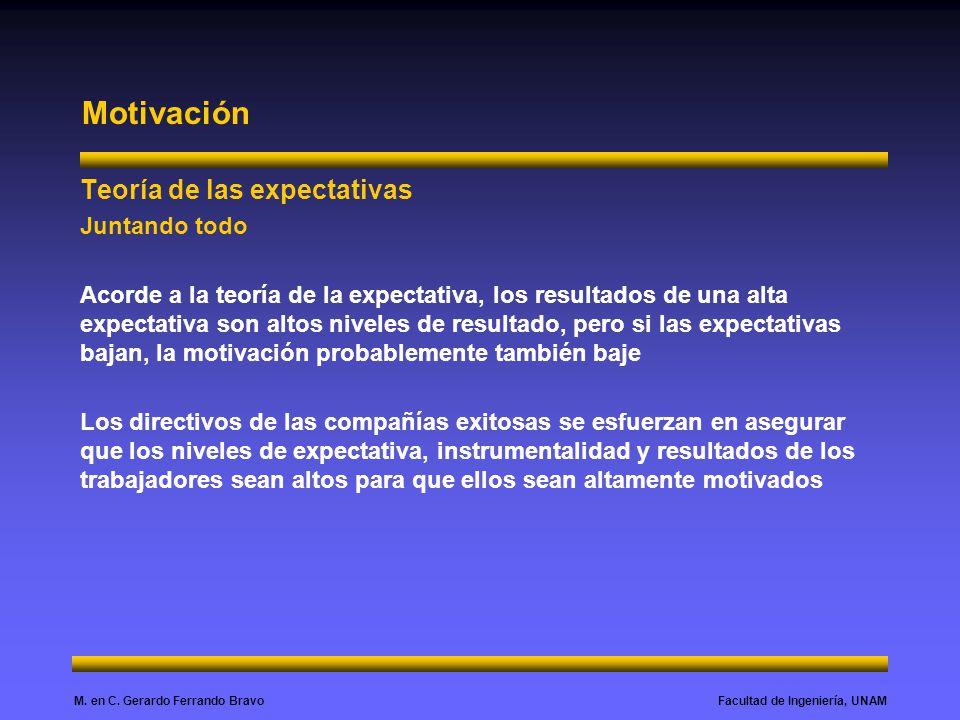 Facultad de Ingeniería, UNAMM. en C. Gerardo Ferrando Bravo Motivación Teoría de las expectativas Juntando todo Acorde a la teoría de la expectativa,