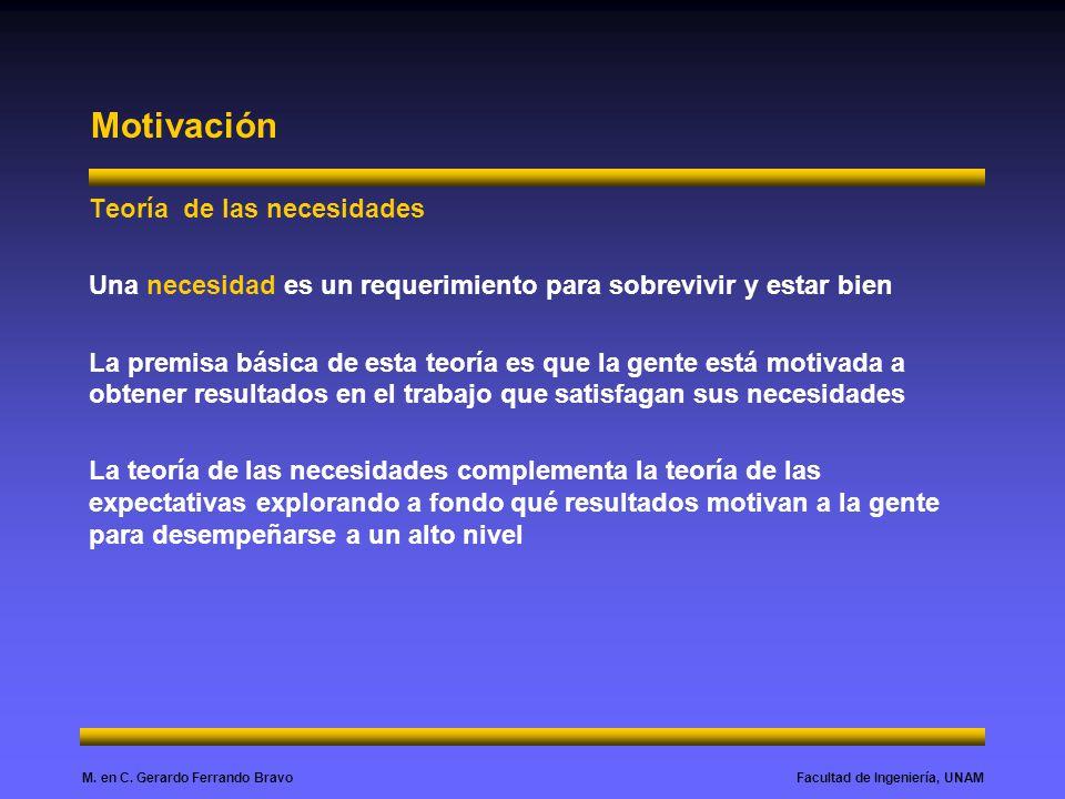 Facultad de Ingeniería, UNAMM. en C. Gerardo Ferrando Bravo Motivación Teoría de las necesidades Una necesidad es un requerimiento para sobrevivir y e