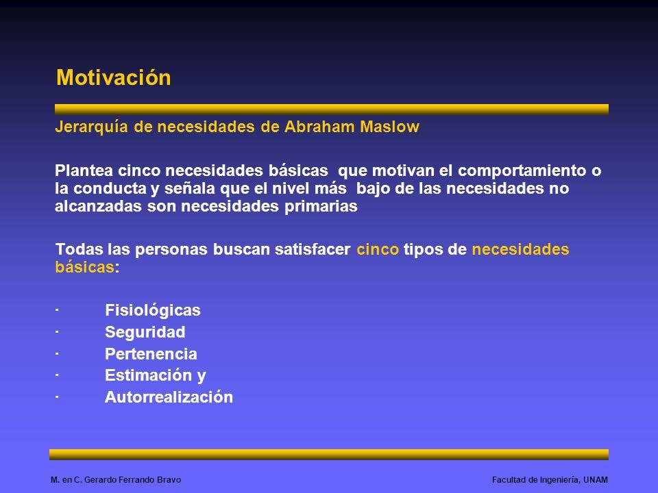 Facultad de Ingeniería, UNAMM. en C. Gerardo Ferrando Bravo Motivación Jerarquía de necesidades de Abraham Maslow Plantea cinco necesidades básicas qu
