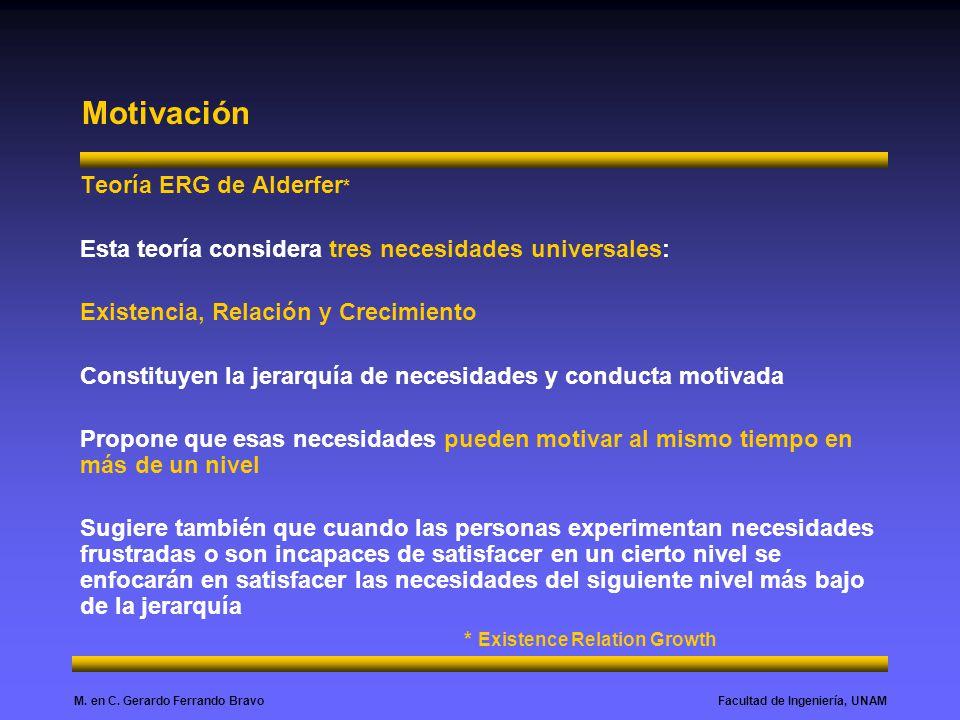 Facultad de Ingeniería, UNAMM. en C. Gerardo Ferrando Bravo Motivación Teoría ERG de Alderfer * Esta teoría considera tres necesidades universales: Ex
