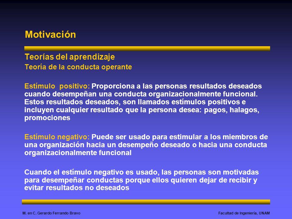 Facultad de Ingeniería, UNAMM. en C. Gerardo Ferrando Bravo Motivación Teorías del aprendizaje Teoría de la conducta operante Estímulo positivo: Propo