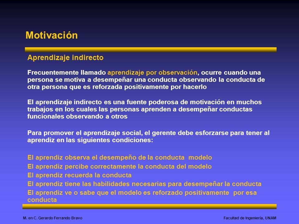 Facultad de Ingeniería, UNAMM. en C. Gerardo Ferrando Bravo Motivación Aprendizaje indirecto Frecuentemente llamado aprendizaje por observación, ocurr