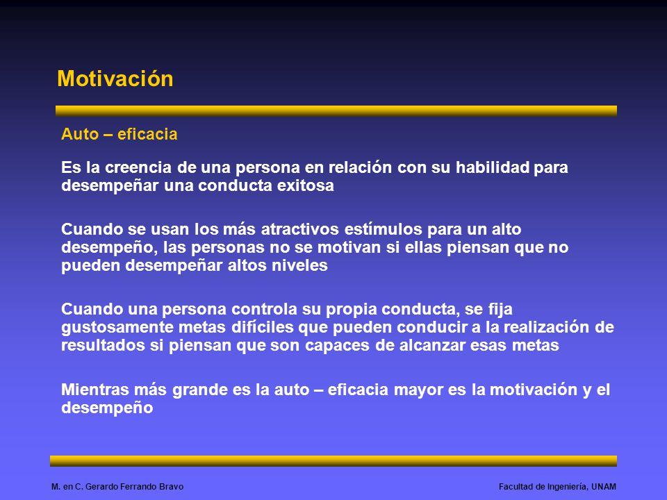 Facultad de Ingeniería, UNAMM. en C. Gerardo Ferrando Bravo Motivación Auto – eficacia Es la creencia de una persona en relación con su habilidad para