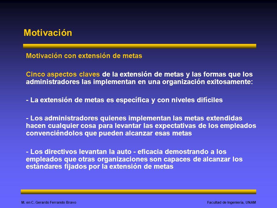 Facultad de Ingeniería, UNAMM. en C. Gerardo Ferrando Bravo Motivación Motivación con extensión de metas Cinco aspectos claves de la extensión de meta