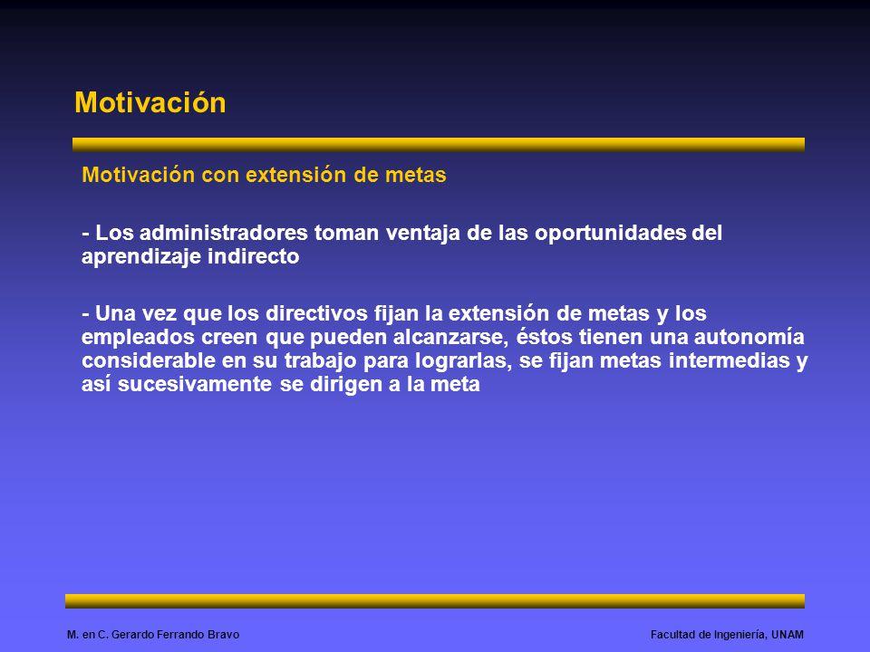Facultad de Ingeniería, UNAMM. en C. Gerardo Ferrando Bravo Motivación Motivación con extensión de metas - Los administradores toman ventaja de las op