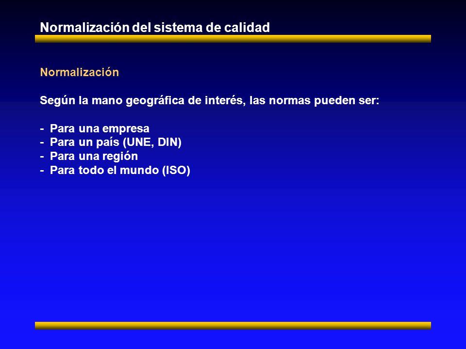 Normalización del sistema de calidad Normalización Según la mano geográfica de interés, las normas pueden ser: - Para una empresa - Para un país (UNE, DIN) - Para una región - Para todo el mundo (ISO)