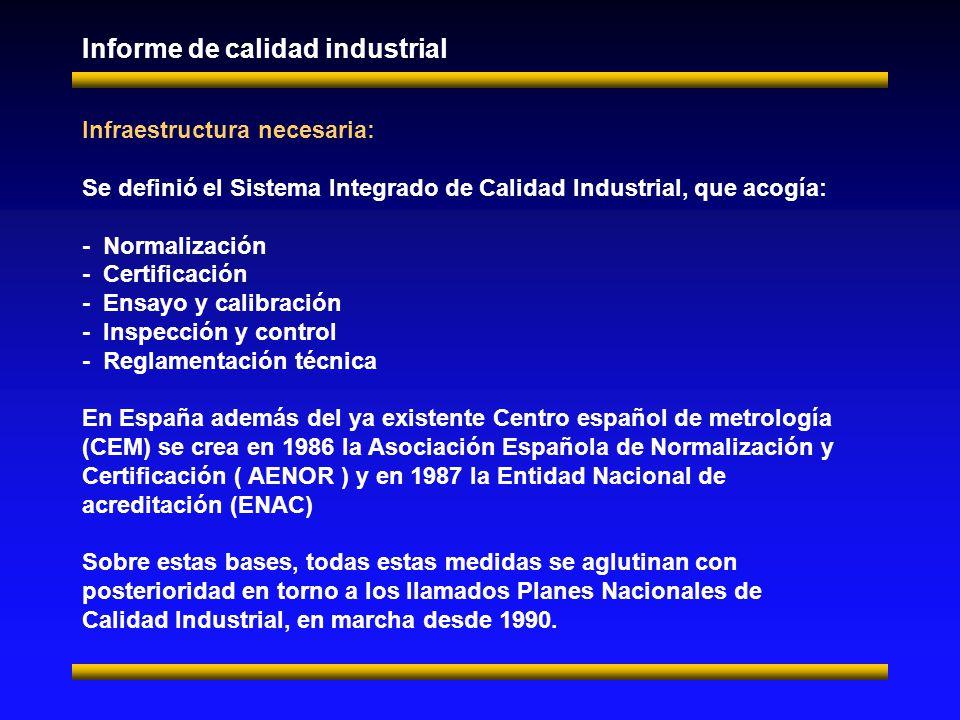 Informe de calidad industrial Infraestructura necesaria: Se definió el Sistema Integrado de Calidad Industrial, que acogía: - Normalización - Certificación - Ensayo y calibración - Inspección y control - Reglamentación técnica En España además del ya existente Centro español de metrología (CEM) se crea en 1986 la Asociación Española de Normalización y Certificación ( AENOR ) y en 1987 la Entidad Nacional de acreditación (ENAC) Sobre estas bases, todas estas medidas se aglutinan con posterioridad en torno a los llamados Planes Nacionales de Calidad Industrial, en marcha desde 1990.