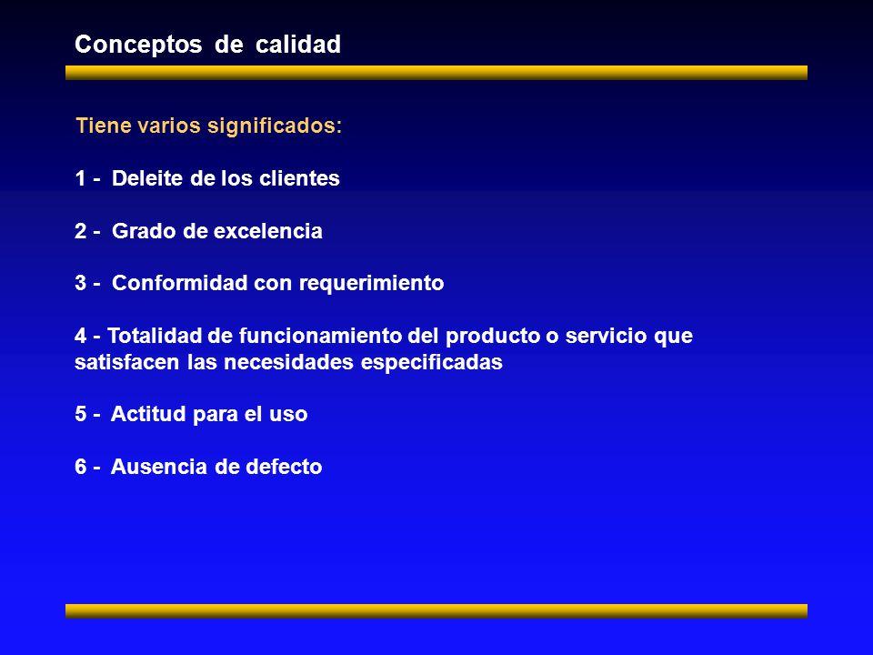 Conceptos de calidad Tiene varios significados: 1 - Deleite de los clientes 2 - Grado de excelencia 3 - Conformidad con requerimiento 4 - Totalidad de funcionamiento del producto o servicio que satisfacen las necesidades especificadas 5 - Actitud para el uso 6 - Ausencia de defecto