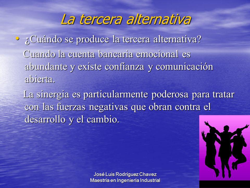 José Luis Rodríguez Chavez Maestría en Ingeniería Industrial La tercera alternativa ¿Cuándo se produce la tercera alternativa? ¿Cuándo se produce la t