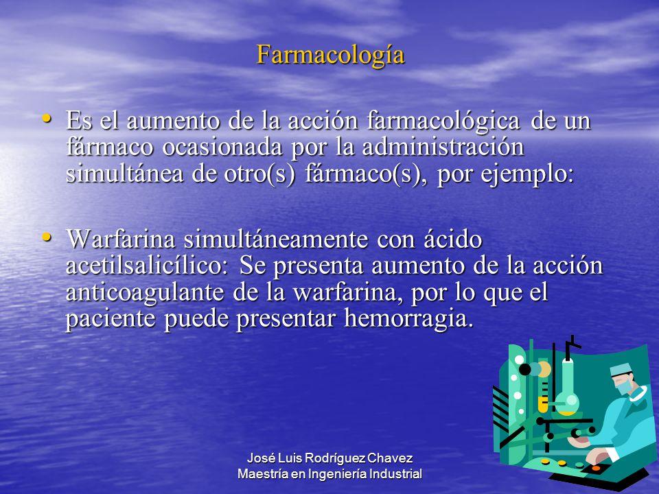 José Luis Rodríguez Chavez Maestría en Ingeniería Industrial Farmacología Es el aumento de la acción farmacológica de un fármaco ocasionada por la adm