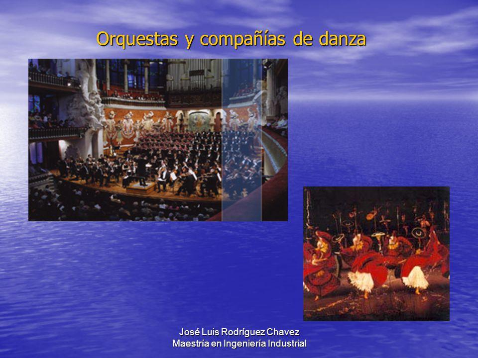 José Luis Rodríguez Chavez Maestría en Ingeniería Industrial Orquestas y compañías de danza