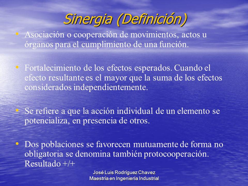 José Luis Rodríguez Chavez Maestría en Ingeniería Industrial Sinergia (Definición) Asociación o cooperación de movimientos, actos u órganos para el cu