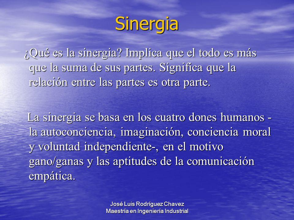 José Luis Rodríguez Chavez Maestría en Ingeniería Industrial Sinergia ¿Qué es la sinergia? Implica que el todo es más que la suma de sus partes. Signi