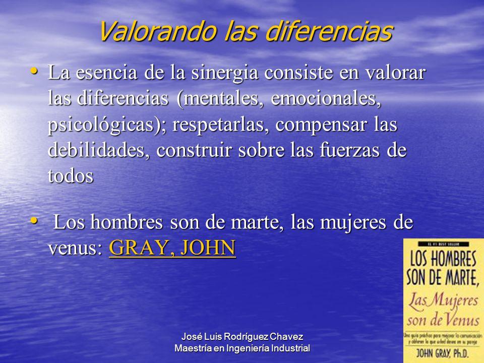 José Luis Rodríguez Chavez Maestría en Ingeniería Industrial Valorando las diferencias La esencia de la sinergia consiste en valorar las diferencias (