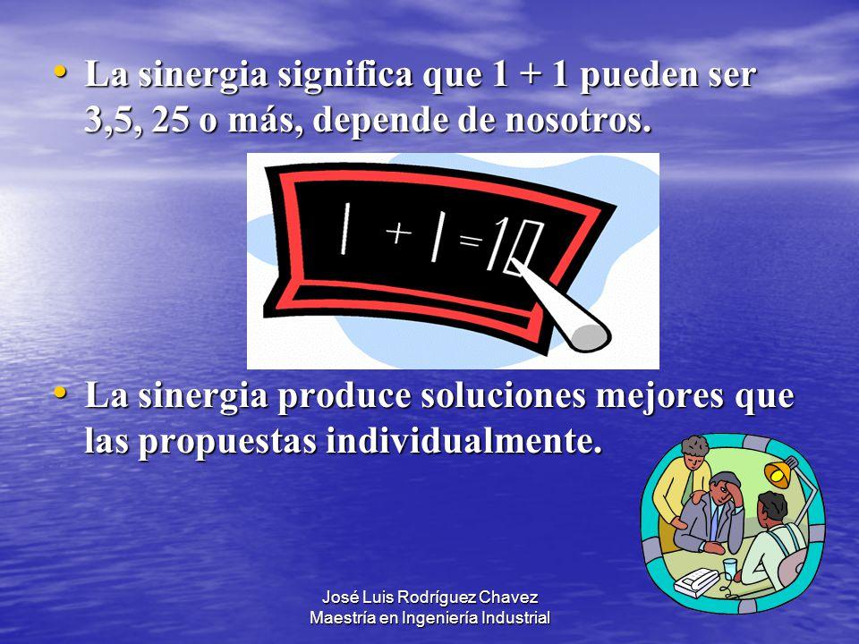 José Luis Rodríguez Chavez Maestría en Ingeniería Industrial La sinergia significa que 1 + 1 pueden ser 3,5, 25 o más, depende de nosotros. La sinergi