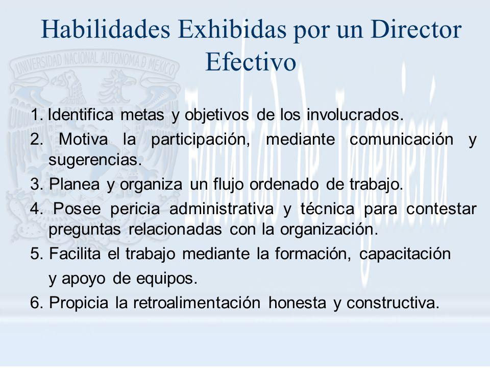 Habilidades Exhibidas por un Director Efectivo 1. Identifica metas y objetivos de los involucrados. 2. Motiva la participación, mediante comunicación
