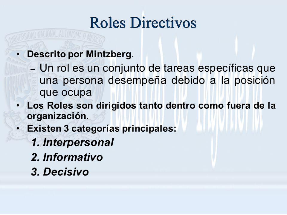Roles Directivos Descrito por Mintzberg. – Un rol es un conjunto de tareas específicas que una persona desempeña debido a la posición que ocupa Los Ro