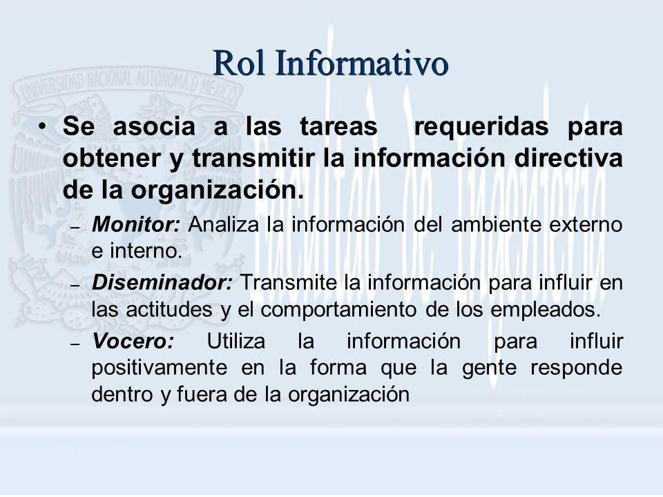 Rol Informativo Se asocia a las tareas requeridas para obtener y transmitir la información directiva de la organización. – Monitor: Analiza la informa