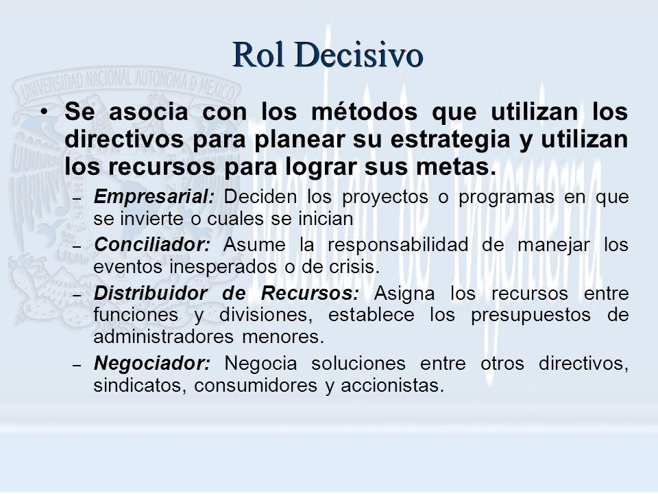 Rol Decisivo Se asocia con los métodos que utilizan los directivos para planear su estrategia y utilizan los recursos para lograr sus metas. – Empresa