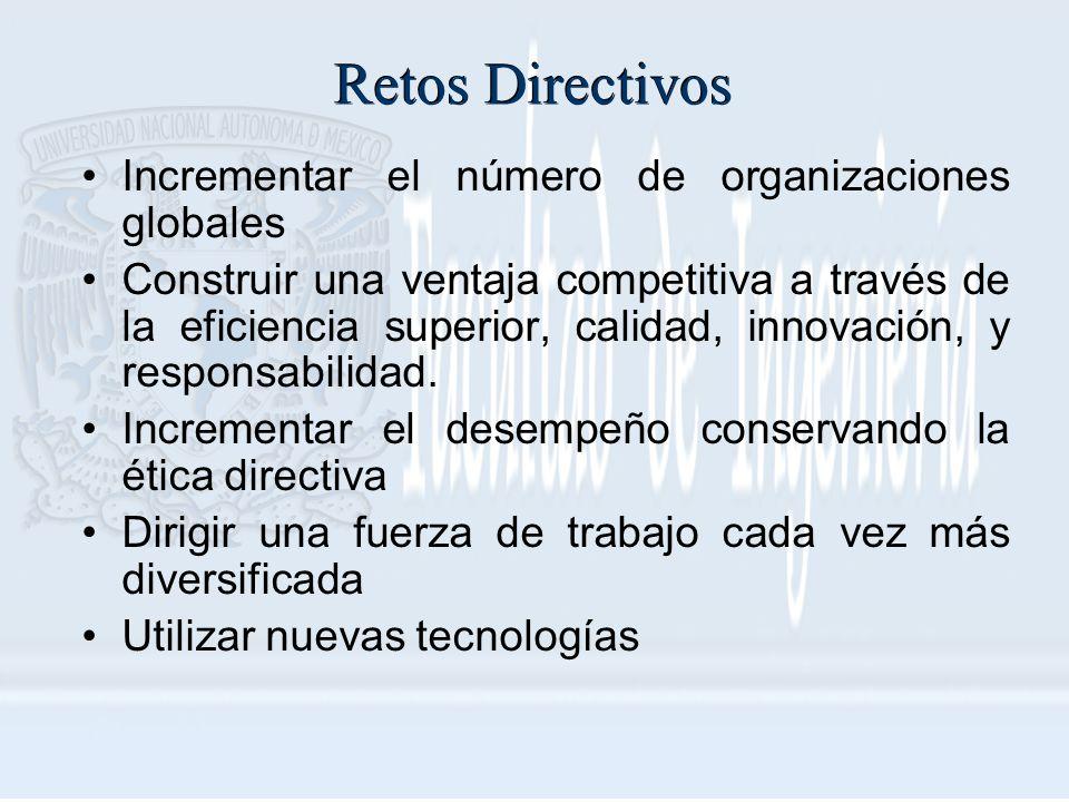 Retos Directivos Incrementar el número de organizaciones globales Construir una ventaja competitiva a través de la eficiencia superior, calidad, innov