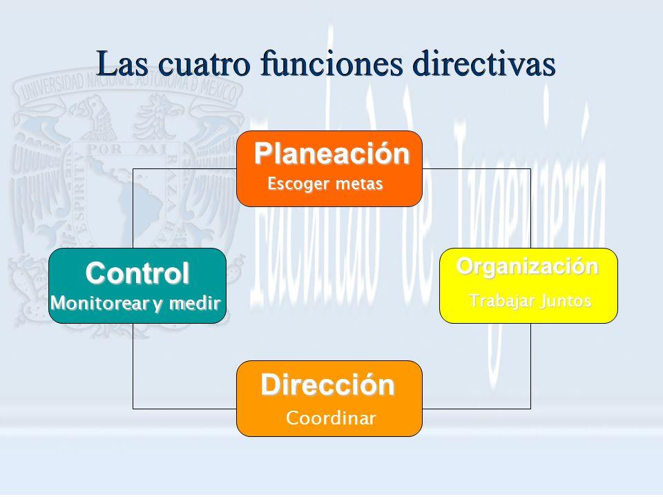 Las cuatro funciones directivas Planeación Escoger metas Organización Trabajar Juntos Dirección Coordinar Control Monitorear y medir