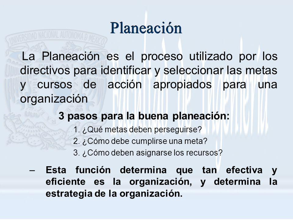 Planeación La Planeación es el proceso utilizado por los directivos para identificar y seleccionar las metas y cursos de acción apropiados para una or