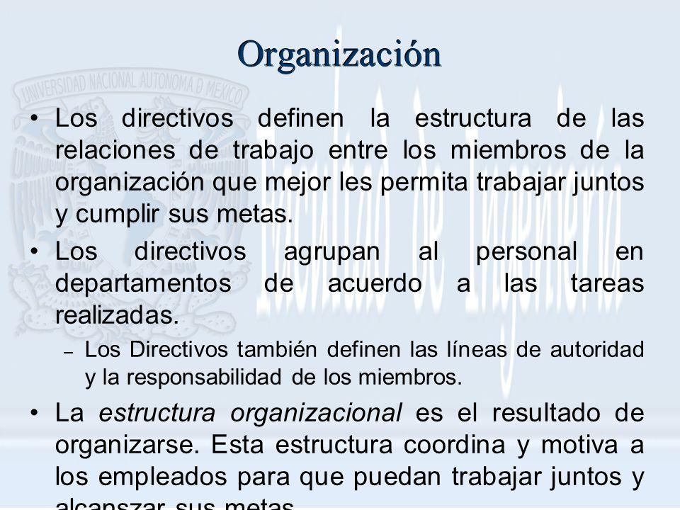 Organización Los directivos definen la estructura de las relaciones de trabajo entre los miembros de la organización que mejor les permita trabajar ju