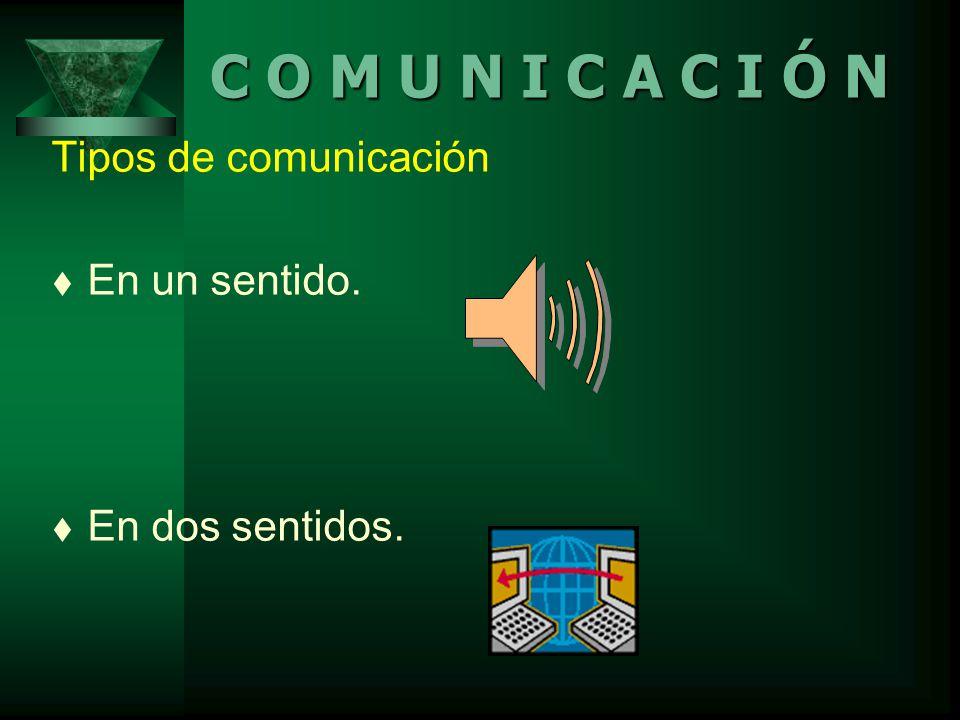 Tipos de comunicación t En un sentido. t En dos sentidos. C O M U N I C A C I Ó N