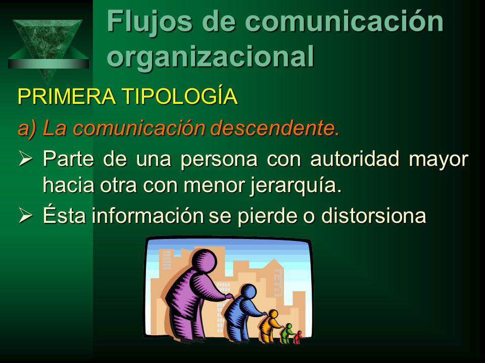 Flujos de comunicación organizacional PRIMERA TIPOLOGÍA a)La comunicación descendente.